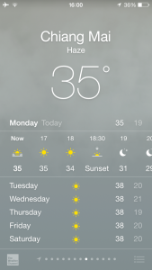 Smokey Season Chiang Mai
